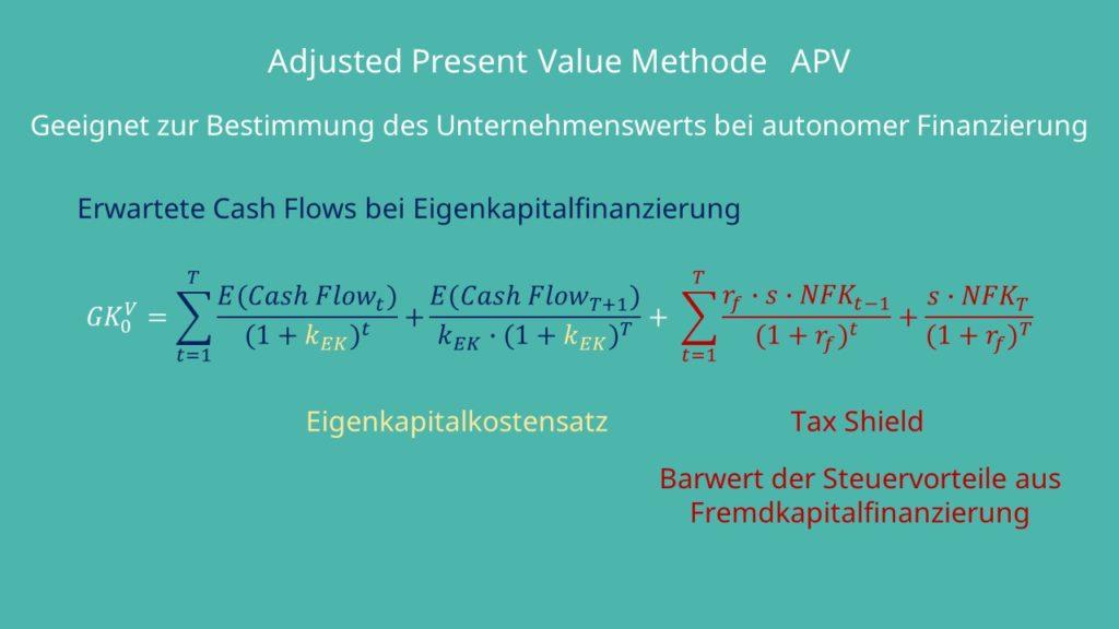 Adjusted Present Value Methode  APV