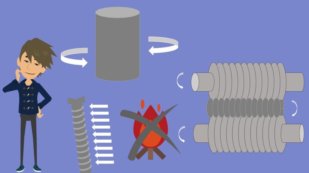 Umformtechnik Massivumformen Blechumformen Gesenkschmieden