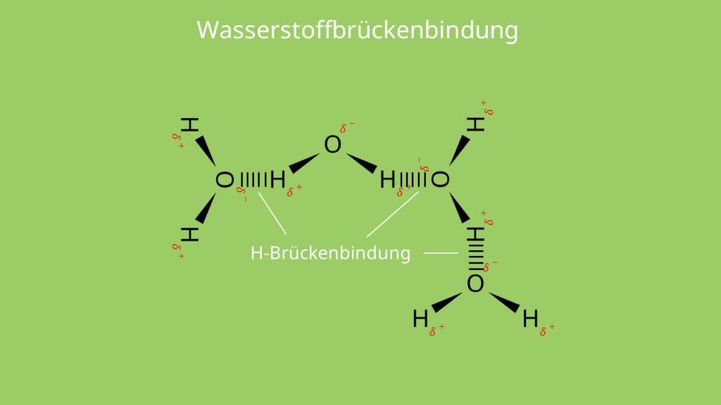 Wasserstoffbrückenbindung, Wasserstoff, Sauerstoff, Polarität, Brückenbindung