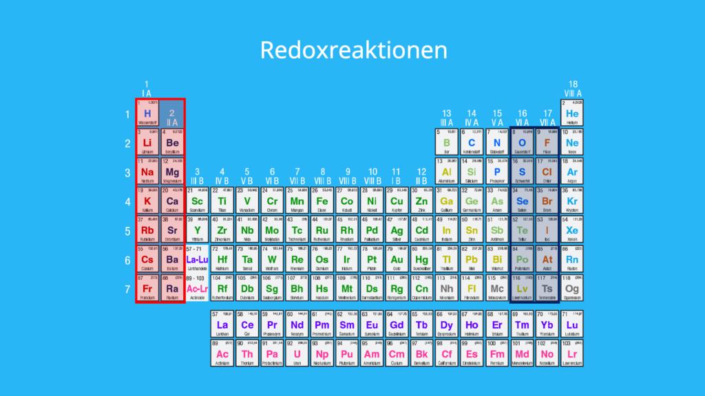 Redoxreaktionen, Oxidationsmittel, Reduktionsmittel, Alkalielemente, Eralkalielemente