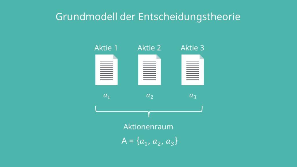 entscheidungstheorie_aktionenraum