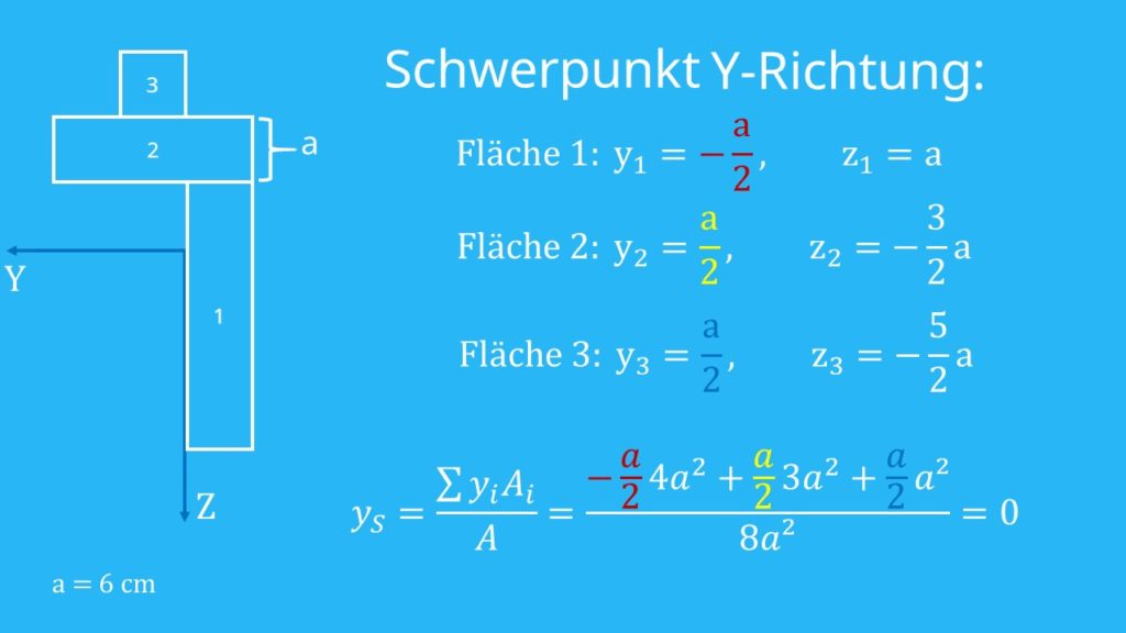 Schwerpunkt in Y-Richtung berechnen