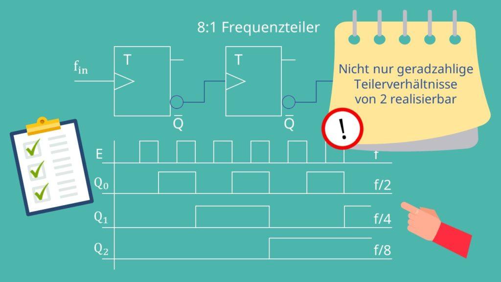 8:1 Frequenzteiler