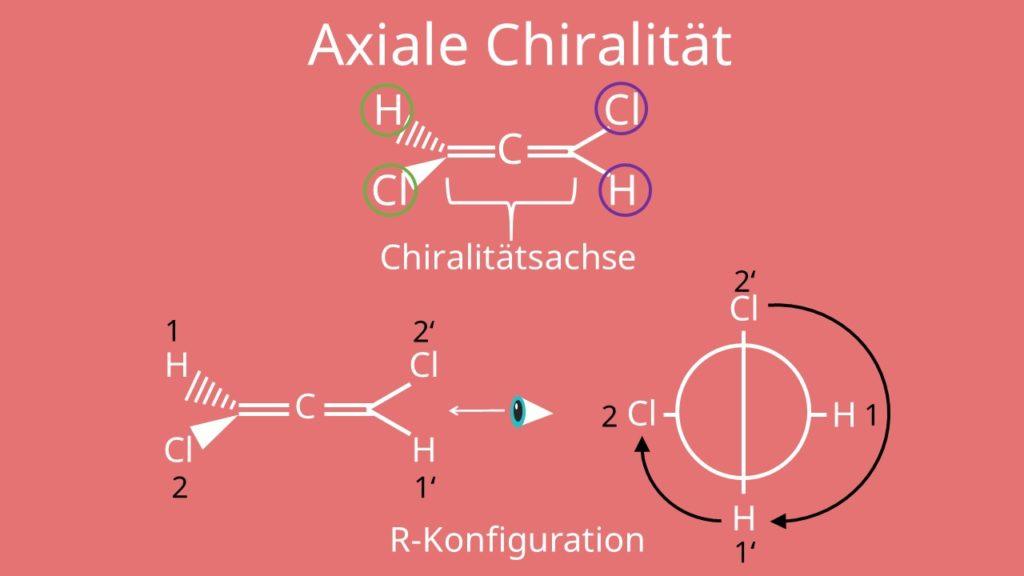 Axiale Chiralität, zentrale Chiralität, Chiral, achiral, Newman Projektion