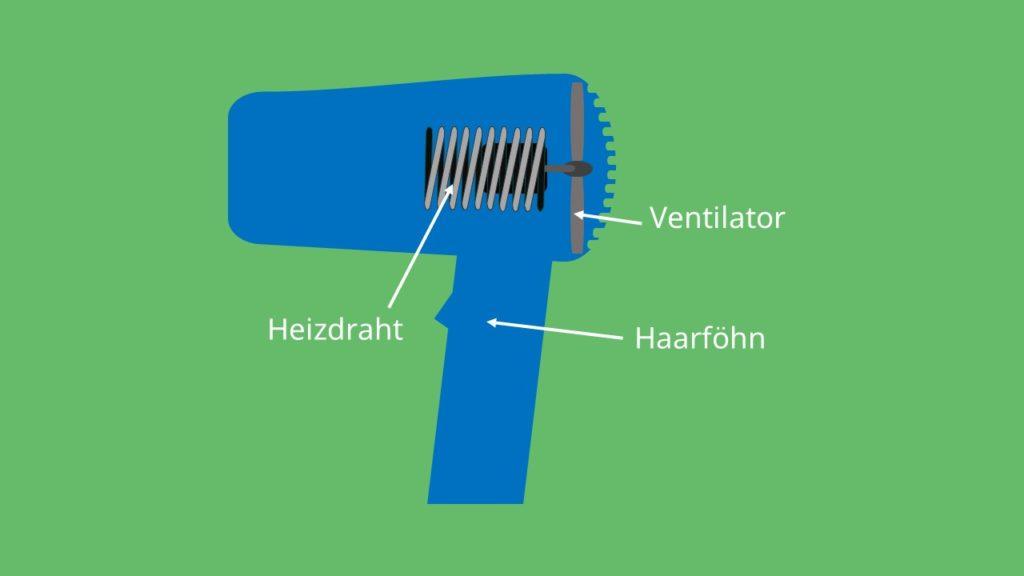 Konvektion, Erzwungene Konvektion, Wärmeübertragung, Querumströmter Körper