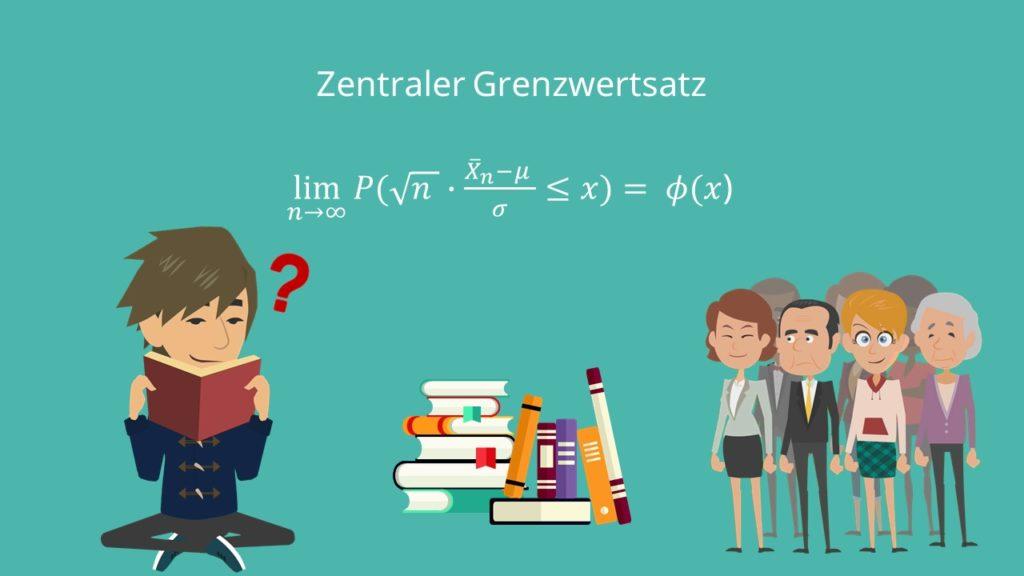 Zentraler Grenzwertsatz, Grenzwertsatz, unabhängig und identisch verteilte Zufallsvariable, Normalverteilung