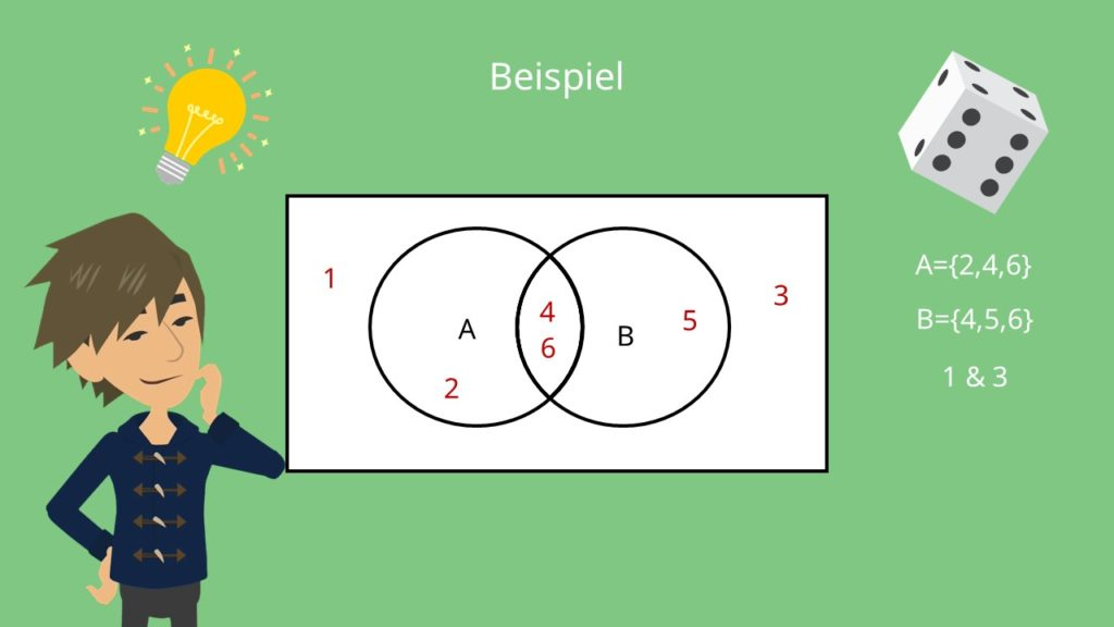 Venn-Diagramm, Venn Diagramm, Mengenlehre, Schnittmenge, Mengendiagramm