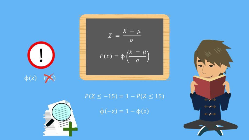Normalverteilung Beispiel, Normalverteilung Aufgaben, Normalverteilung Tabelle, Normalverteilung berechnen