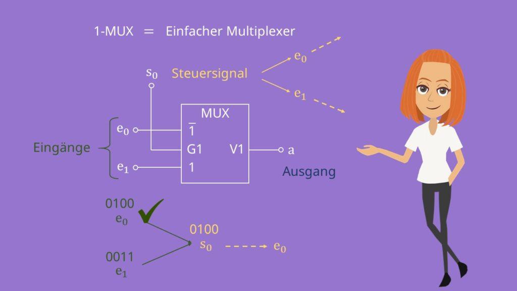 Einfacher Multiplexer