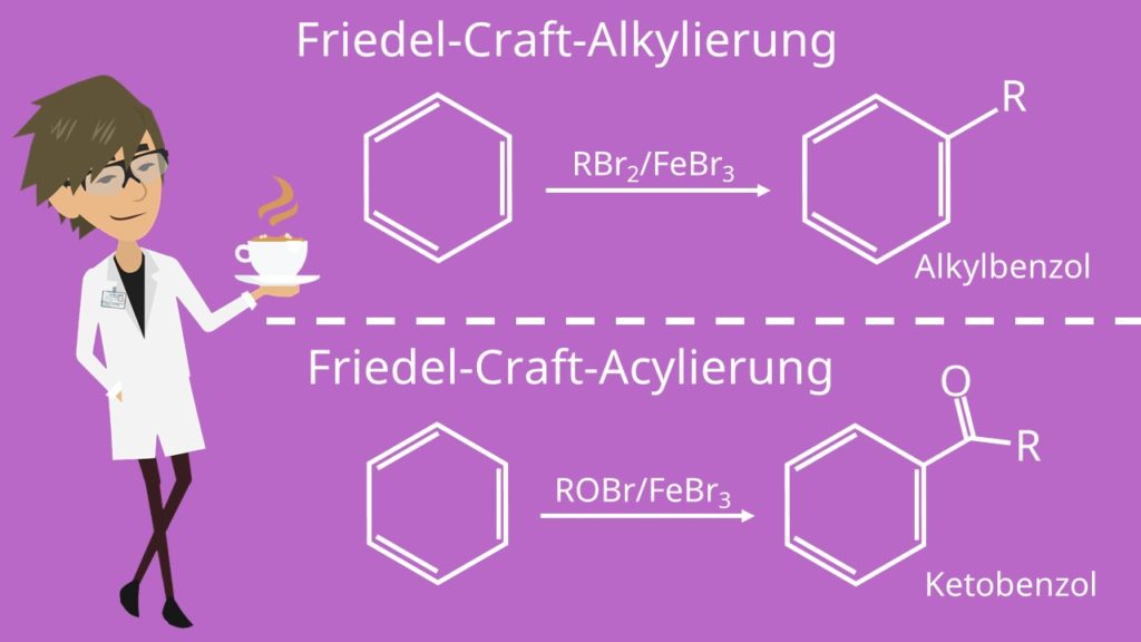 Friedel Craft Acylierung