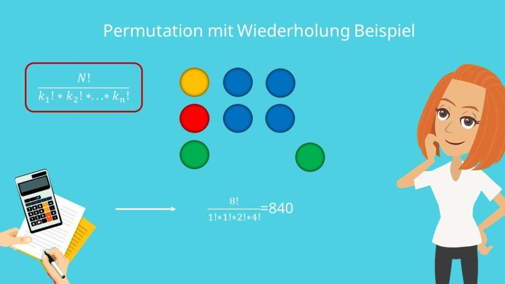 Permutation mit Wiederholung, Permutation Beispiel, Permutation Formel, Permutation berechnen, Permutation Wahrscheinlichkeit