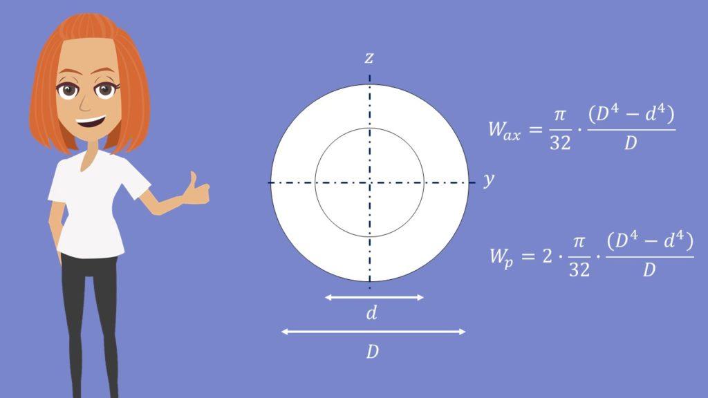 Widerstandsmoment, Widerstandsmoment berechnen, Widerstandsmoment Kreis