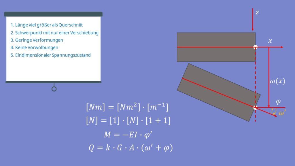 Euler-Bernoulli-Balken Balkentheorie