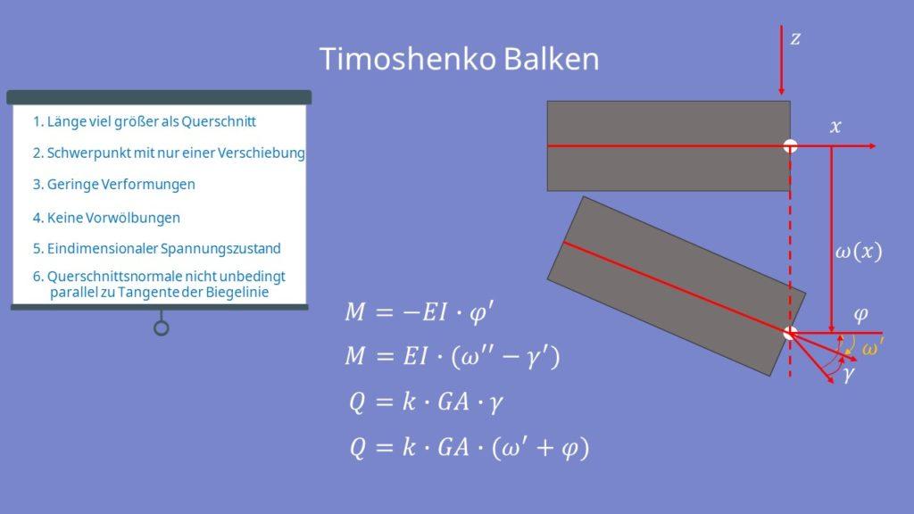 Timoshenko-Balken Balkentheorie