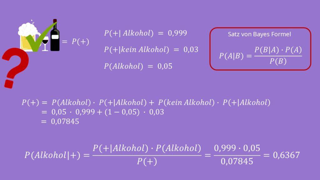 Satz von Bayes Anwendung, Satz von Bayes Beispiel, Satz von Bayes Formel