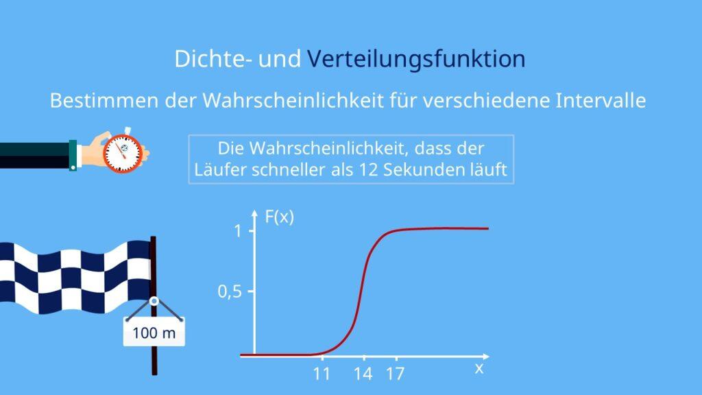 Dichte- und Verteilungsfunktion, Wahrscheinlichkeit berechnen