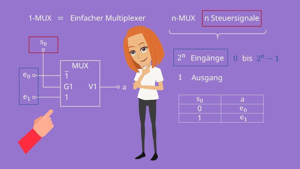 Wahrheitstabelle Multiplexer