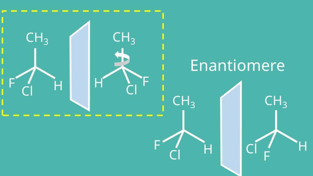 Enantiomere, Chiralität, Achiral, Molekül, Spiegelbild, Ethan, Fluor, Chlor
