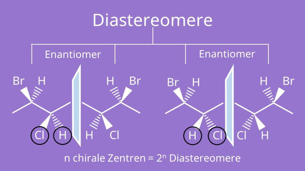 Diastereomere, Enantiomer, chirale Zentren, achiral, chiral