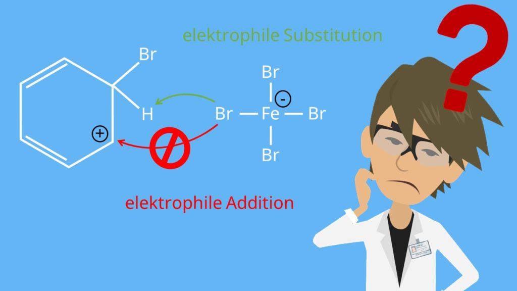 elektrophile Substitution und Addition