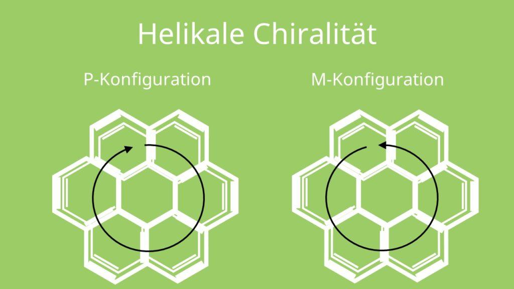 Helikale Chiralität, chiral, achiral, rechtsdrehende Chiralität, linksdrehende Chiralität