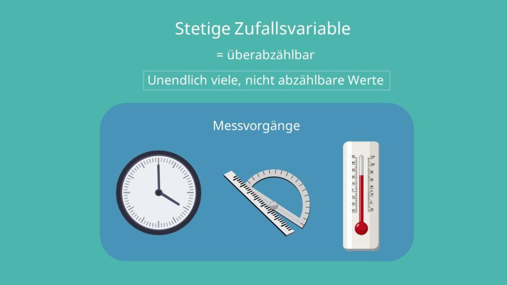 Stetige Zufallsvariable Definition, Stetige Zufallsvariable Beispiel
