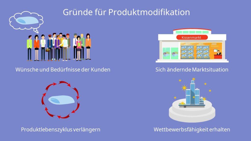 Marktsituation, Wettbewerbsfähigkeit, Produktlebenszyklus, Kundenwünsche