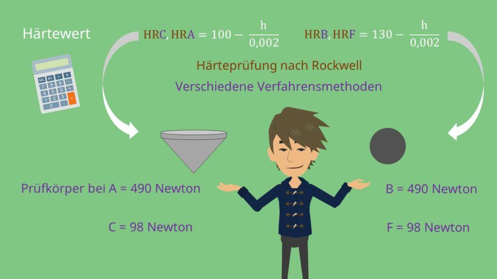 Berechnung von HRA, HRB, HRC und HRF