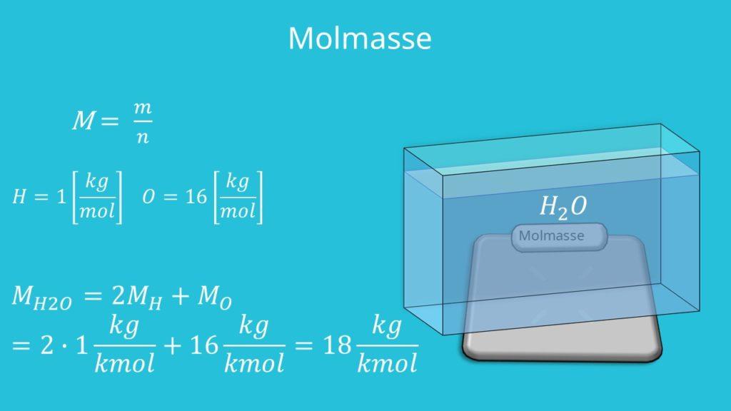 thermodynamische Zustandsgrößen,