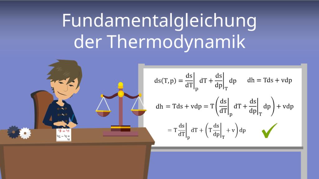 Thermodynamik: Fundamentalgleichgung