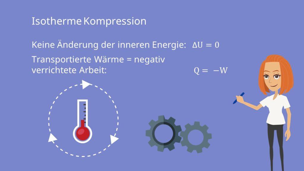 Isotherme Kompression Isotherme Zustandsänderung innere Energie transportierte Wärme verrichtete Arbeit