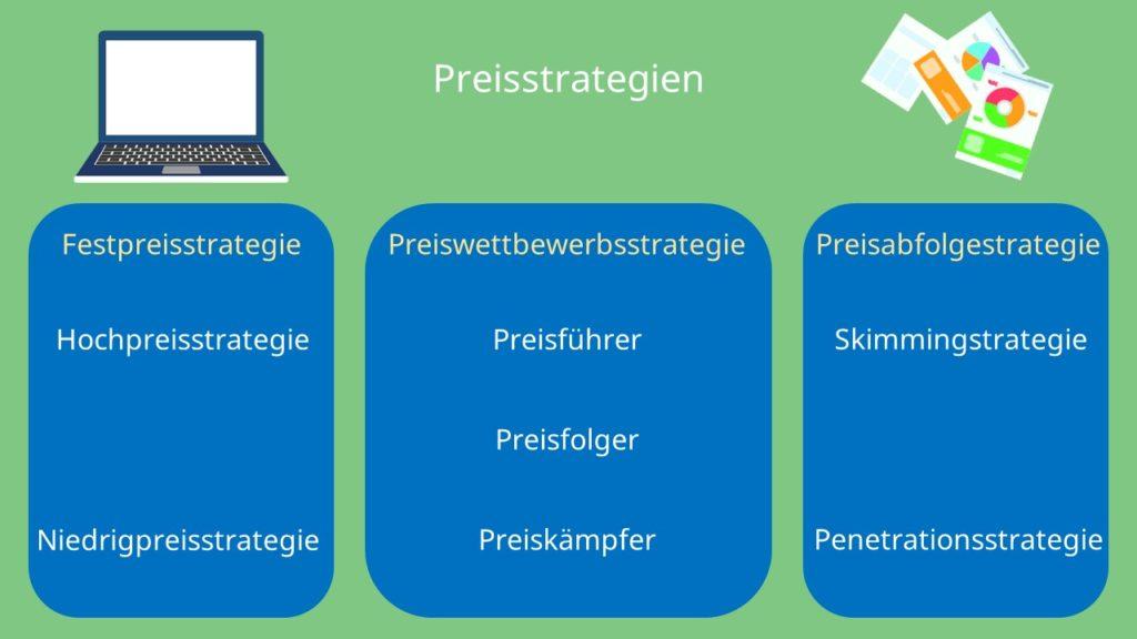 Penetrationsstrategie, Marktdurchdringungsstrategie