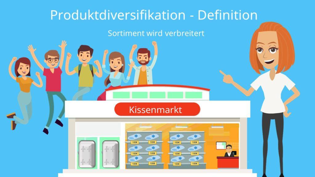 Produktdiversifikation Definition, Prodiktdiversifikation