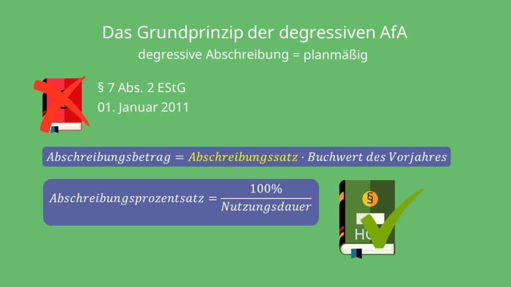 Degressive Abschreibung, degressive Afa