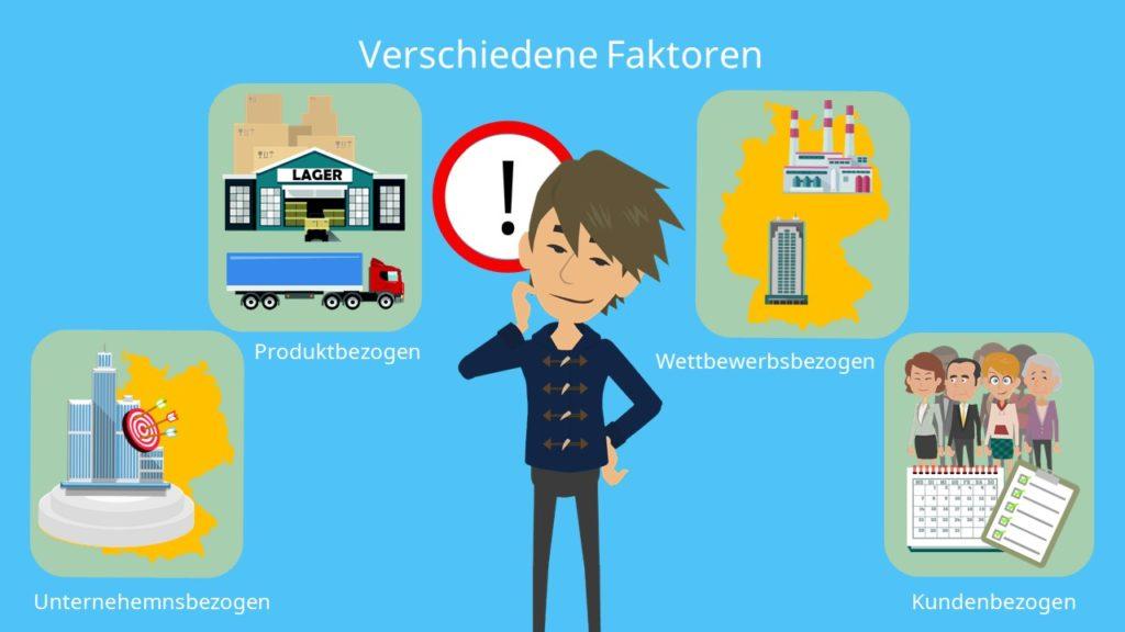 Direkter Vertrieb, unternehmensbeszogene Faktoren, produktbezogene Faktoren, wettbewerbsbezogene Faktoren, kundenbezogene Faktoren