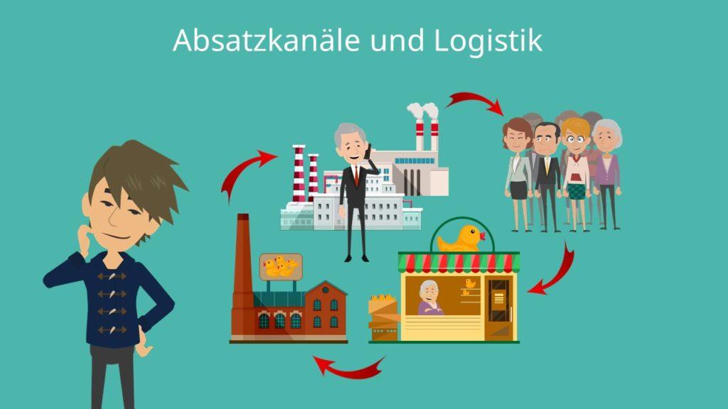 Distributionslogistik, Distributionspolitik