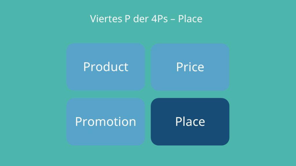 Place, Product, Price, Promotion, Distributionspolitik