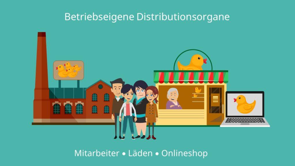 Mitarbeiter, Läden, Onlineshops, Distributionspolitik