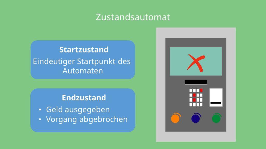 Zustandsautomat, Geldautomat endlicher Automat
