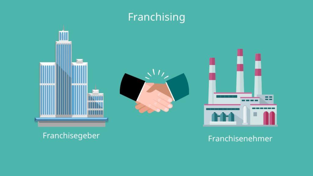 Franchise, Franchiselizenz, Franchising Definition