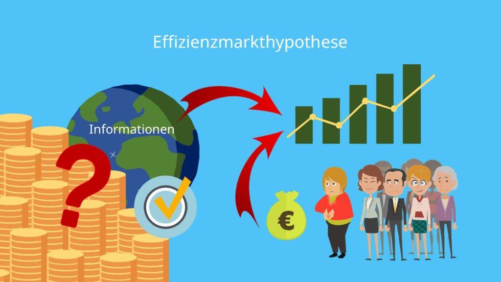 Effizienzmarkthypothese