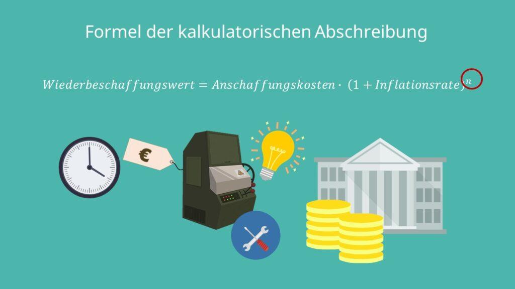 Wiederbeschaffungswert Formel Anschaffungskosten reale Nutzungsdauer