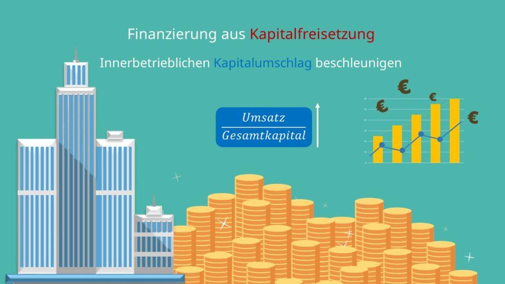 Finanzierung aus Kapitalfreisetzung. Kapitalumschlag. Innenfinanzierung