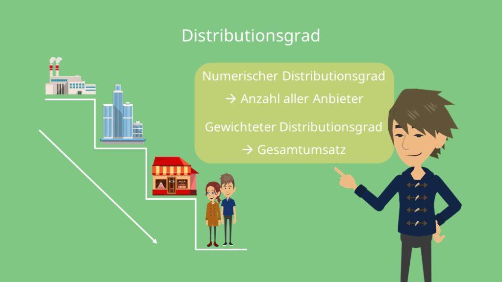 Numerischer Distributionsgrad, Distributionsgrad Definition, Gewichteter Distributionsgrad