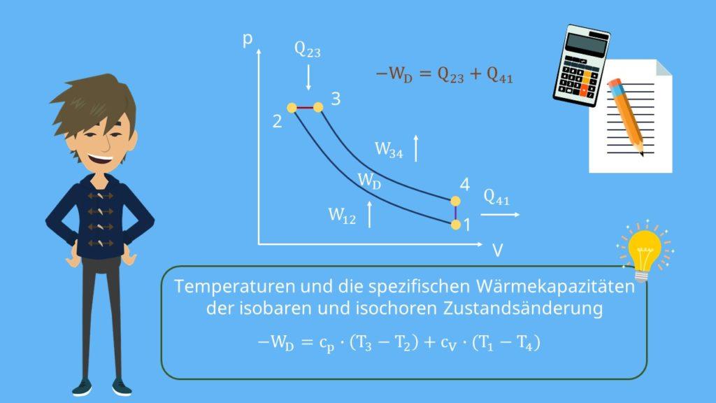 Diesel Prozess: Nutzarbeit