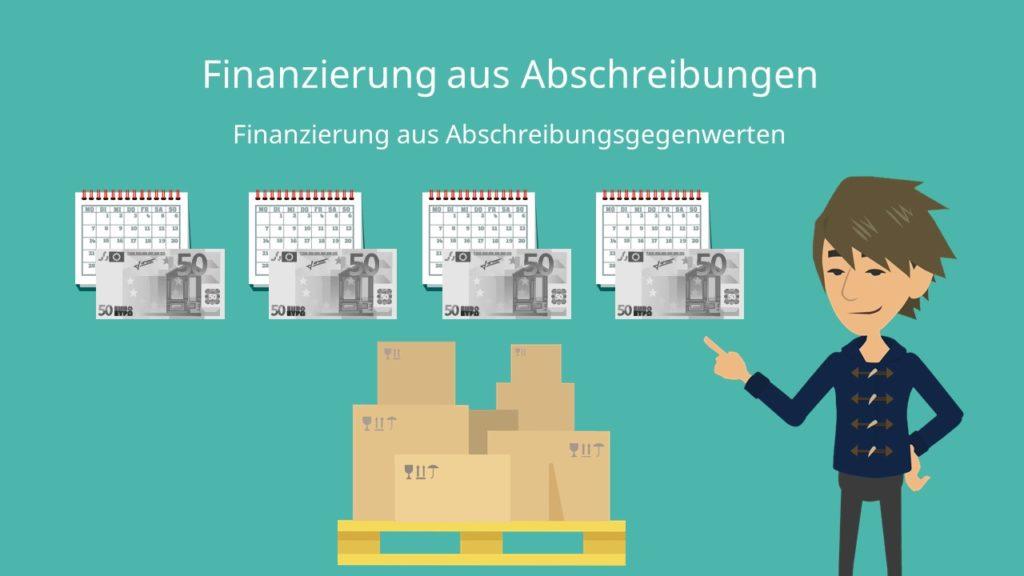 Finanzierung Abschreibungen, Abschreibungsgegenwerte