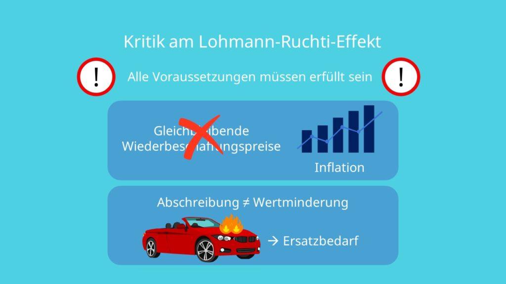 Kritik Lohmann-Ruchti-Effekt, Kapazitätserweiterungseffekt