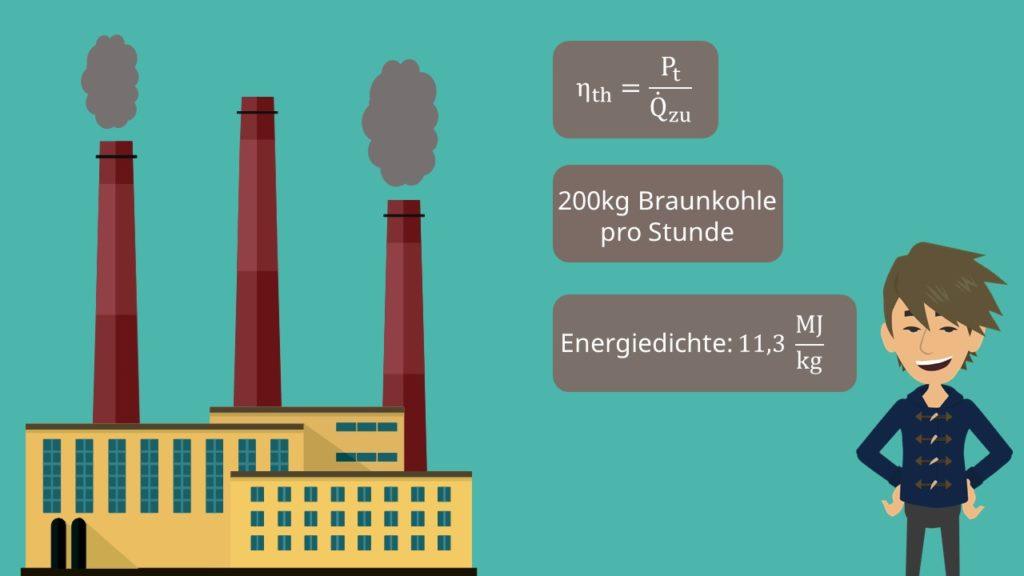 Thermischer Wirkungsgrad Formel, Prozesswirkungsgrad, Energiedichte