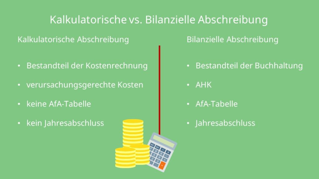 Kalkulatorische Abschreibung Bilanzielle Abschreibung Unterschiede