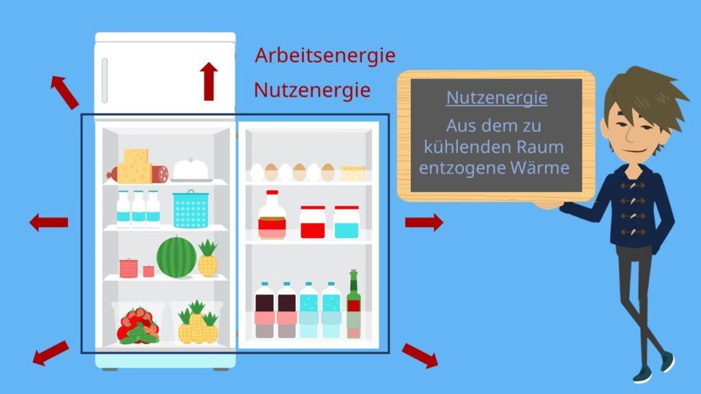 Nutzenergie Kühlschrank